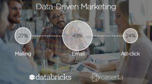 data driven mktg header 1