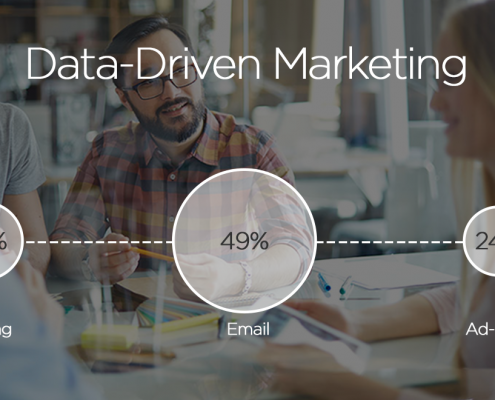 Data_Driven_Marketing_No_Logo