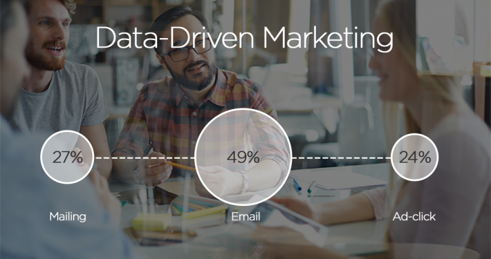Data_Driven_Marketing_No_Logo