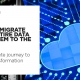 How to migrate your entire data ecosystem to the could