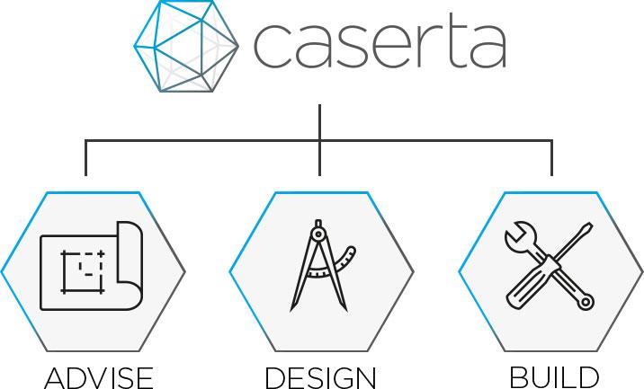 caserta chart
