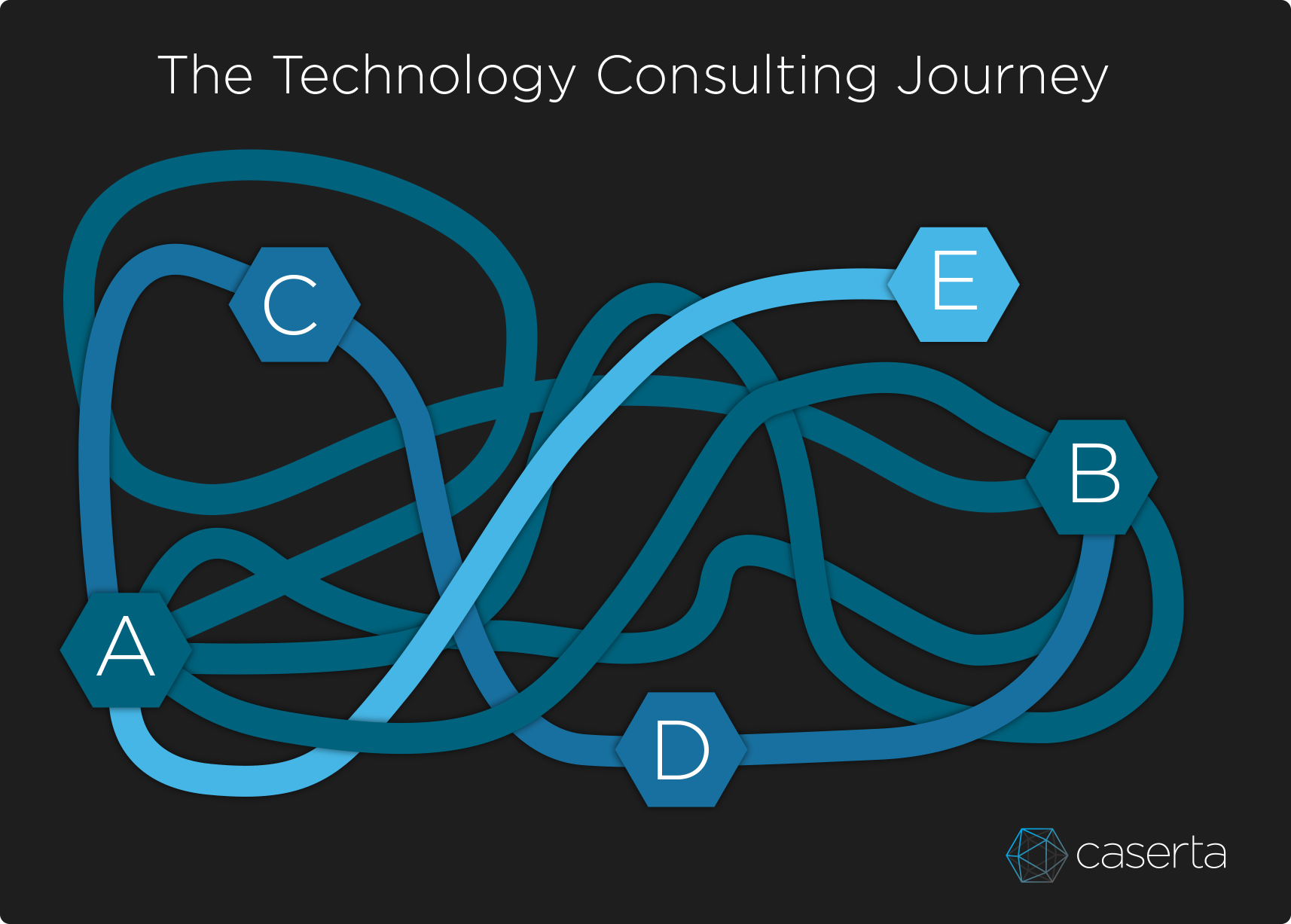 best technology consulting firm