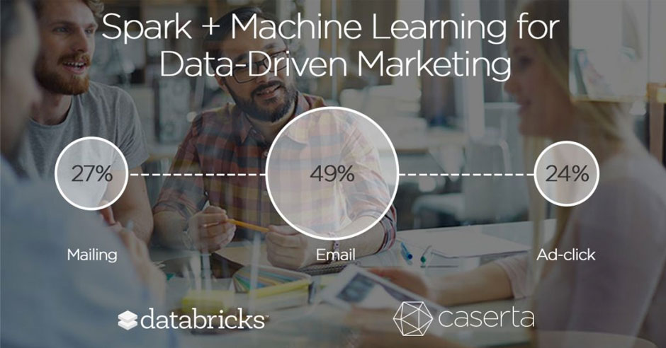 Marketing Attribution Machine Learning Webinar