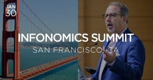 infonomics summit san francisco featuring doug laney